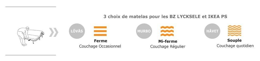 Canapé Lit Couchage Quotidien Ikea Douce Bz Pas Cher Ikea Idees De Dcoration