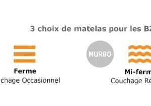 Canapé Lit Pour Dormir tous Les Jours Inspirant Canapé but Convertible 20 Meilleur De Canapé Lit Convertible