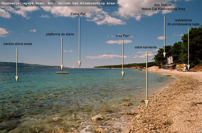 Kitesurfing · Artykuły kitesurfingowe relacje z imprez kursy IKO