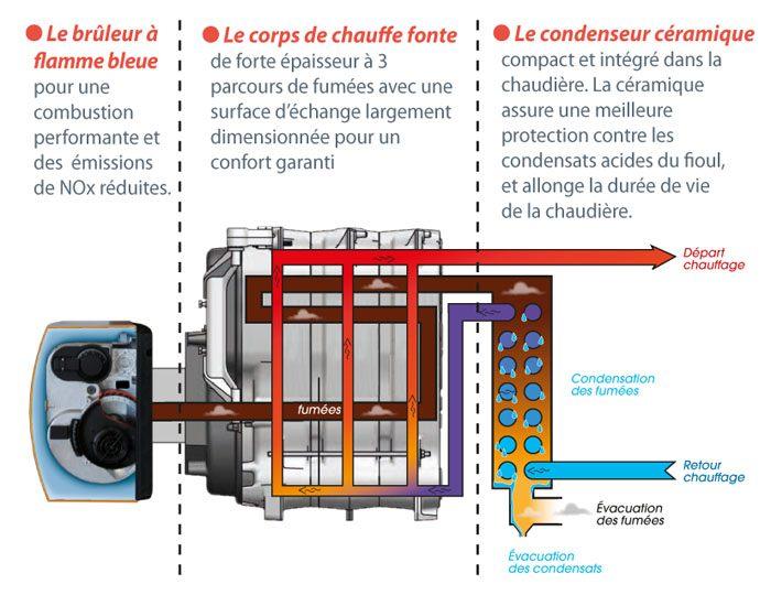 Comment éliminer Les Punaises De Lit Le Luxe Buffet Salle A Manger Marvelous Ikea