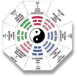 Comment Placer son Lit Frais Ment Placer son Lit Feng Shui Bureau Maison Feng Shui Un Bureau