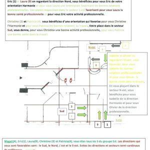Comment Placer son Lit Joli Ment Placer son Lit Feng Shui Bureau Maison Feng Shui Un Bureau