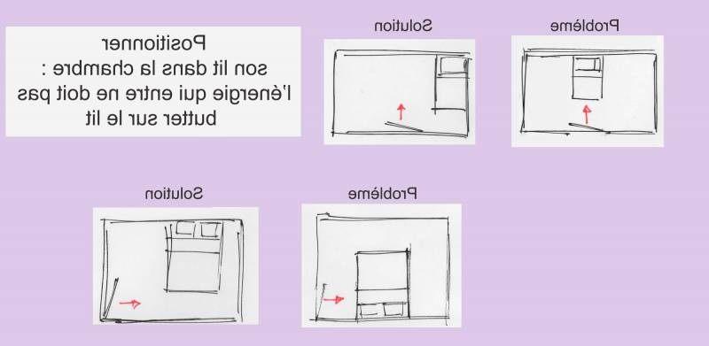 Comment Placer son Lit Le Luxe Ment orienter son Lit Pour Bien Dormir Chambre Meublez Votre