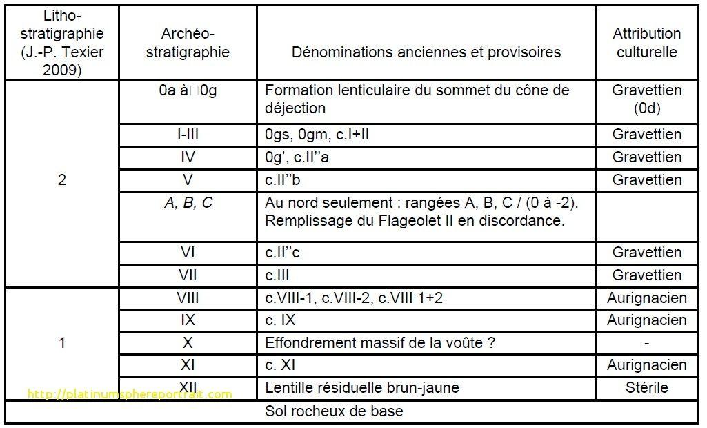 Dejection Punaise De Lit Frais Les 39 Luxe Meuble Salle De Bain Vague S