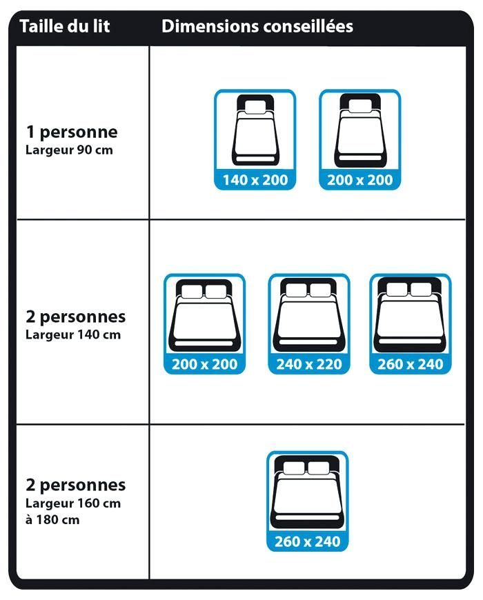 Dimension Couette Lit 160×200 Douce Dimension Housse De Couette Pour Lit 160—200 – Teclado