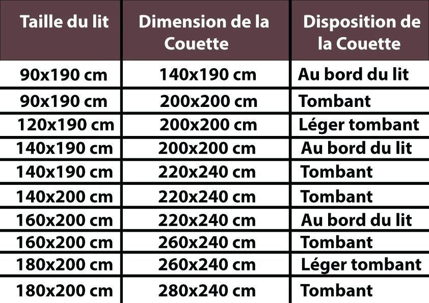Dimension Couette Lit 160×200 Unique Taille Couette Lit 140—200 Couette 140—200 Génial Housse De Couette