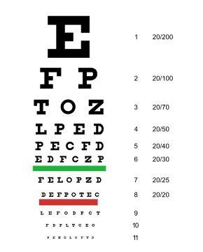 Dimension D Un Lit 2 Places Charmant Eye Examination