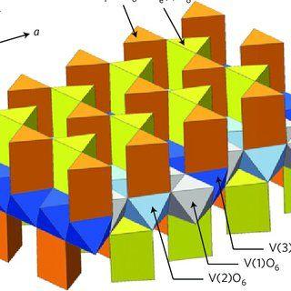 Dimension Lit 1 Place 1 2 Joli Delmas Claude Phd solid State Chemistry