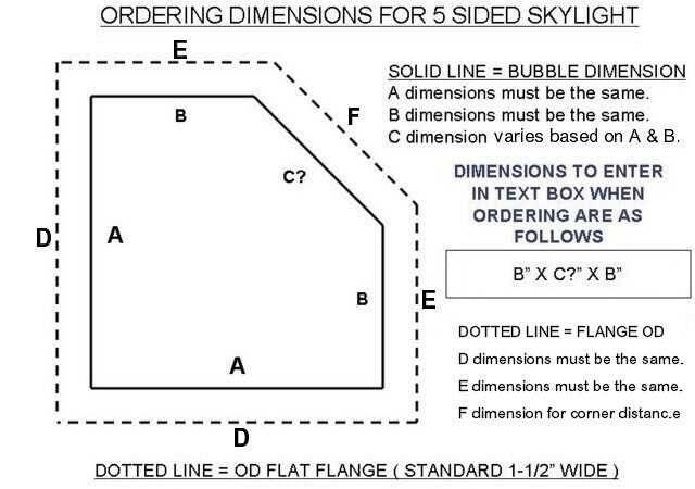Dimension Lit Deux Places Élégant Rv Skylights Square Rectangular & Round Merveilleux De Dimension Lit