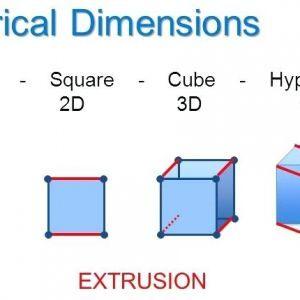 Dimension Lit Une Place Fraîche Taille Standard Lit Une Place Dimension Matelas Luxe Matelas 1 Place