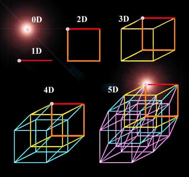 Dimension Lit Une Place Frais 21 Nouveau Image De Dimension Lit Une Place