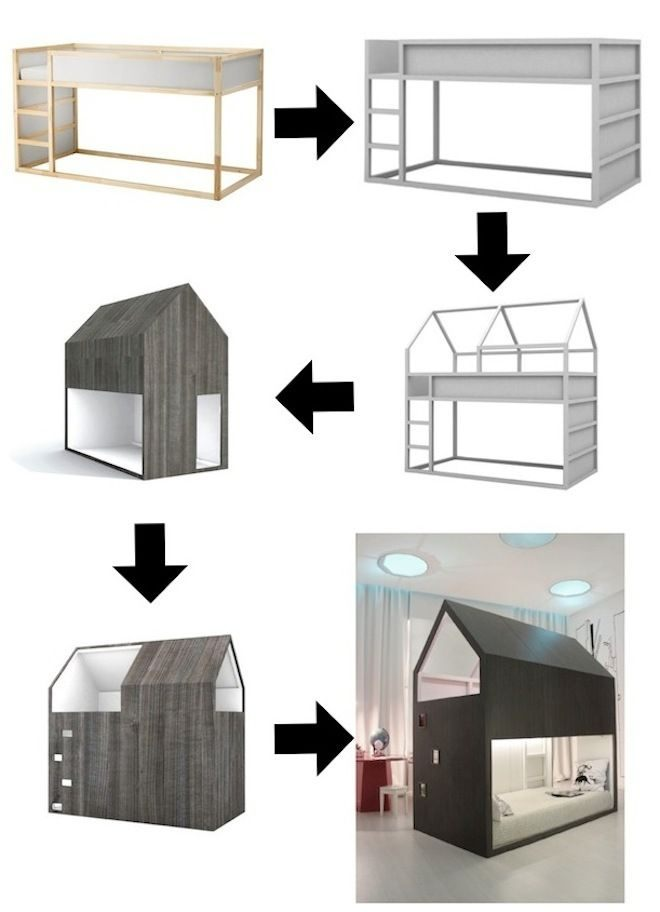 Ikea Lit Cabane De Luxe Ikeahack 123kea Hoogslaper Kura Project Home Pinterest