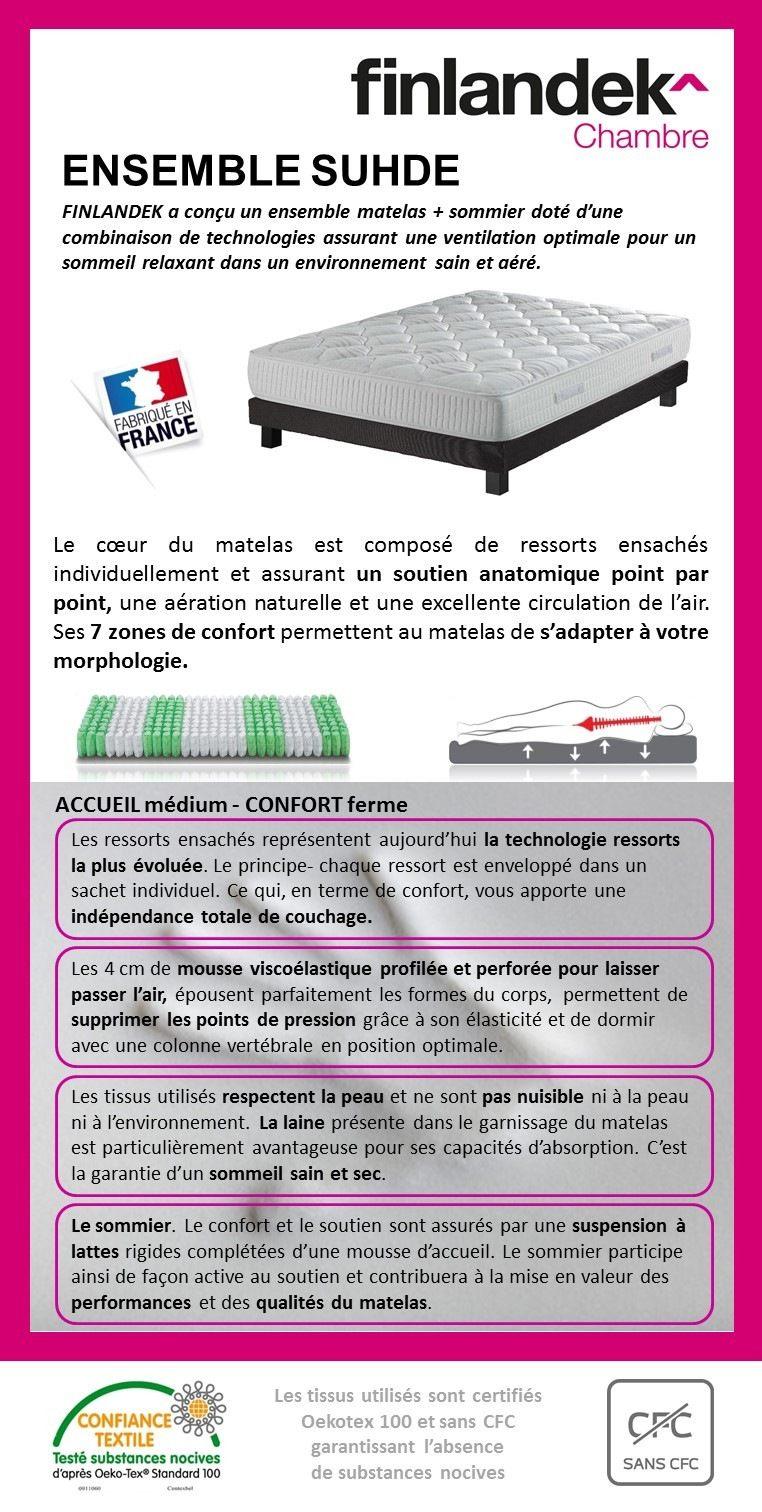Insecticide Punaise De Lit Carrefour Joli Punaises De Lit Matelas Housse De Matelas Anti Punaise Carrefour