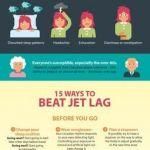 Jeté De Lit Pas Cher Élégant 61 Best Travel Tips Images