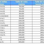 Lit 2 Places 160x200 Fraîche Taille Couette Lit 2 Personnes Taille Drap Lit 160—200