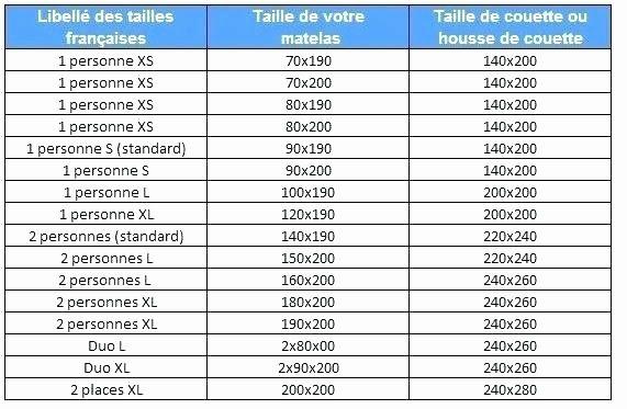 Lit 2 Places 160×200 Fraîche Taille Couette Lit 2 Personnes Taille Drap Lit 160—200