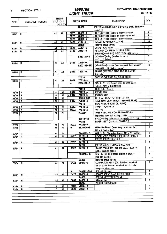 Lit Bébé Combiné Bel Fps 8472 A Text 1980 89 Light Truck March Pdf