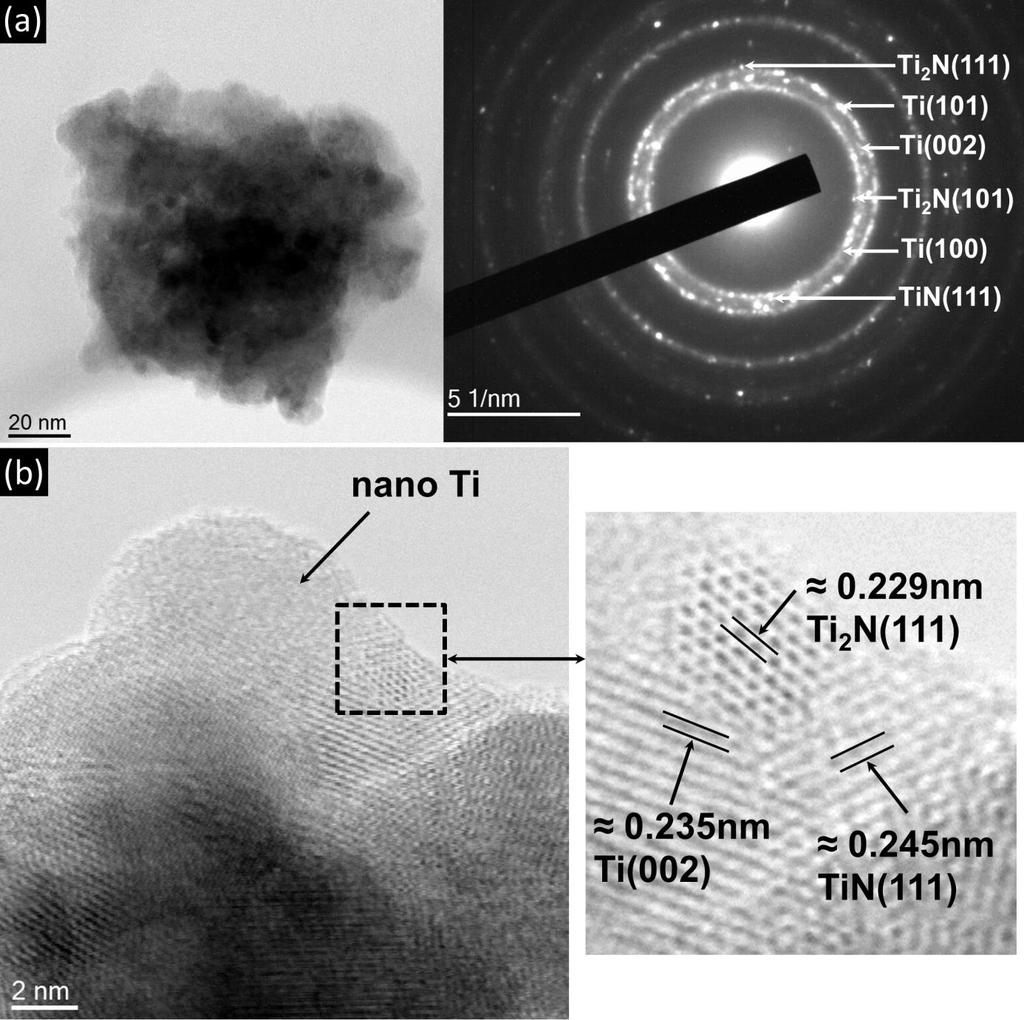 Lit Bébé Transformable Fraîche Reaction Sequences and Mechanisms During Controlled Ball Milling Of