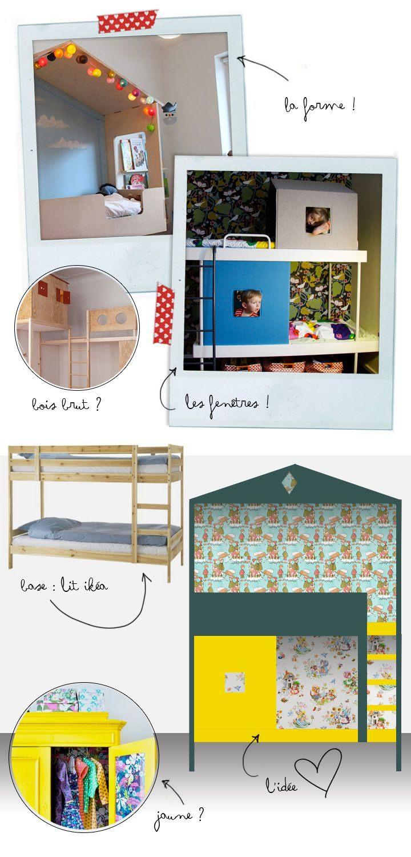 29 Fraîche Lit Fer forgé Ikea Images