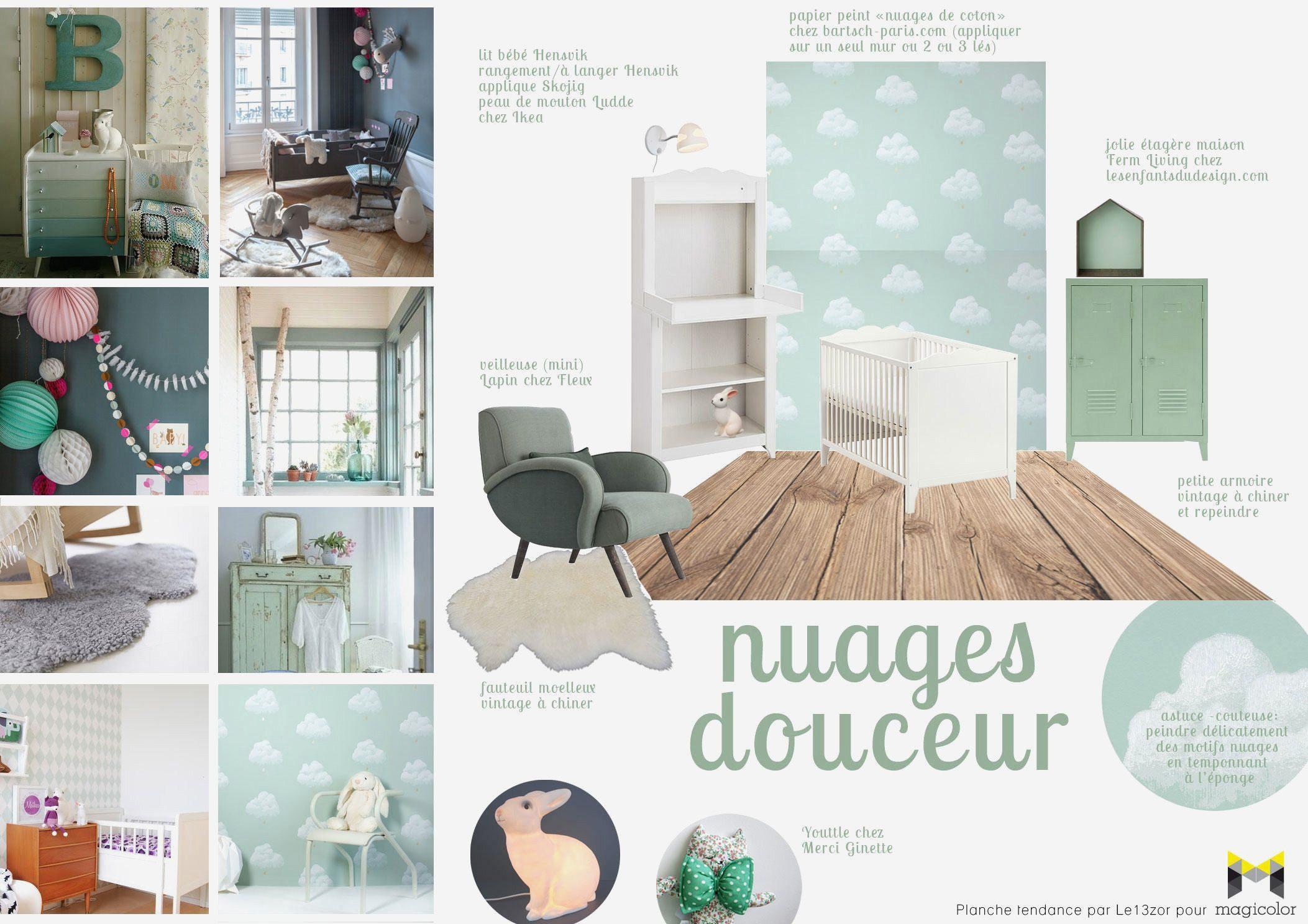 Lit Ikea Hensvik Meilleur De Kitchen Awesome Kitchen Products Amazing Home Design Contemporary