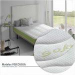Lit Superposé 80x190 Douce Acheter Ikea Matelas 180x200 – Postcoin