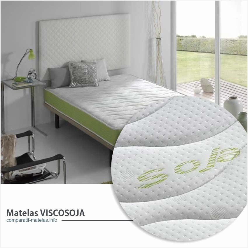 Lit Superposé 80×190 Douce Acheter Ikea Matelas 180×200 – Postcoin