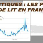 Punaise De Lit Toulouse Frais Piplettes Page 154 Sur 222