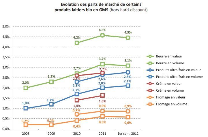 Société Punaise De Lit Magnifique Contrelusinedemethanisationbievillebeauville – Rapport Contre L