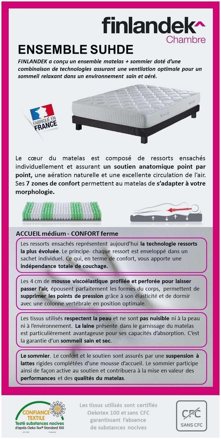 Table De Lit Pas Cher Agréable Le Meilleur De Parure De Lit Olivier Desforges Arsinoe Corail Linge