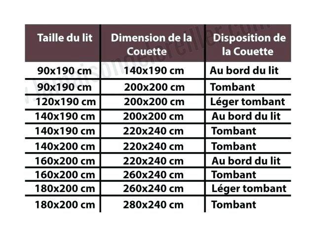 Taille Couette Pour Lit 160×200 Unique Dimension Housse De Couette Pour Lit 160—200 – Teclado
