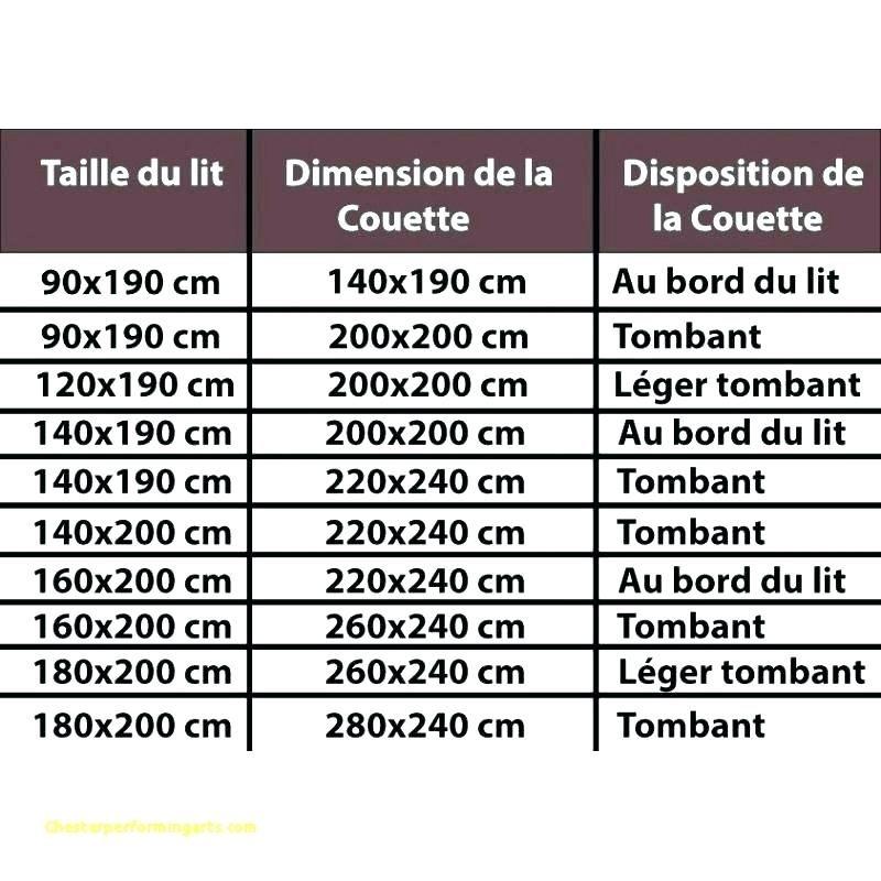 Taille De Couette Pour Lit 160×200 De Luxe Drap Housse Pour Lit 160—200 Drap Pour Lit 160—200 Pas Cher Quelle