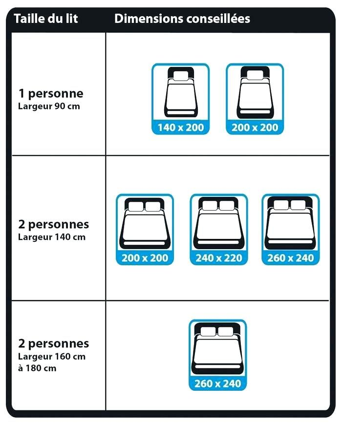Taille De Couette Pour Lit 160×200 Meilleur De Drap Housse Pour Lit 160—200 Drap Pour Lit 160—200 Pas Cher Quelle