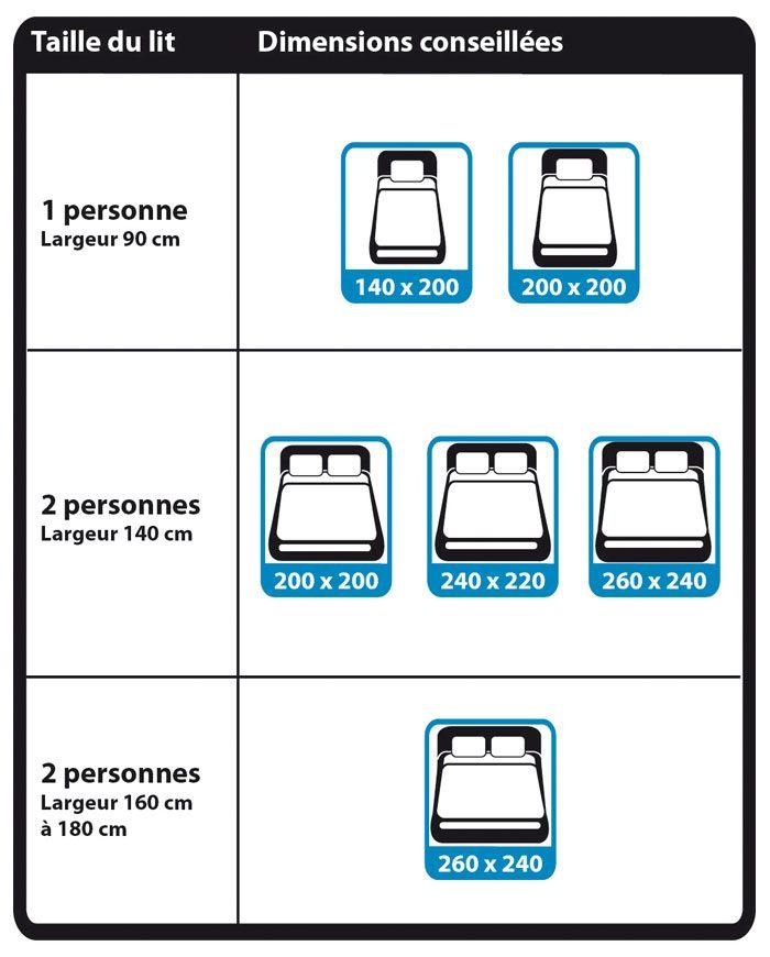 Taille Housse De Couette Pour Lit 160×200 Agréable Drap Lit 2 Personnes Dimension Dimension Matelas 2 Personnes Me