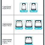 Taille Lit 2 Places Luxe Dimension D Un Lit 1 Place – Boostmed