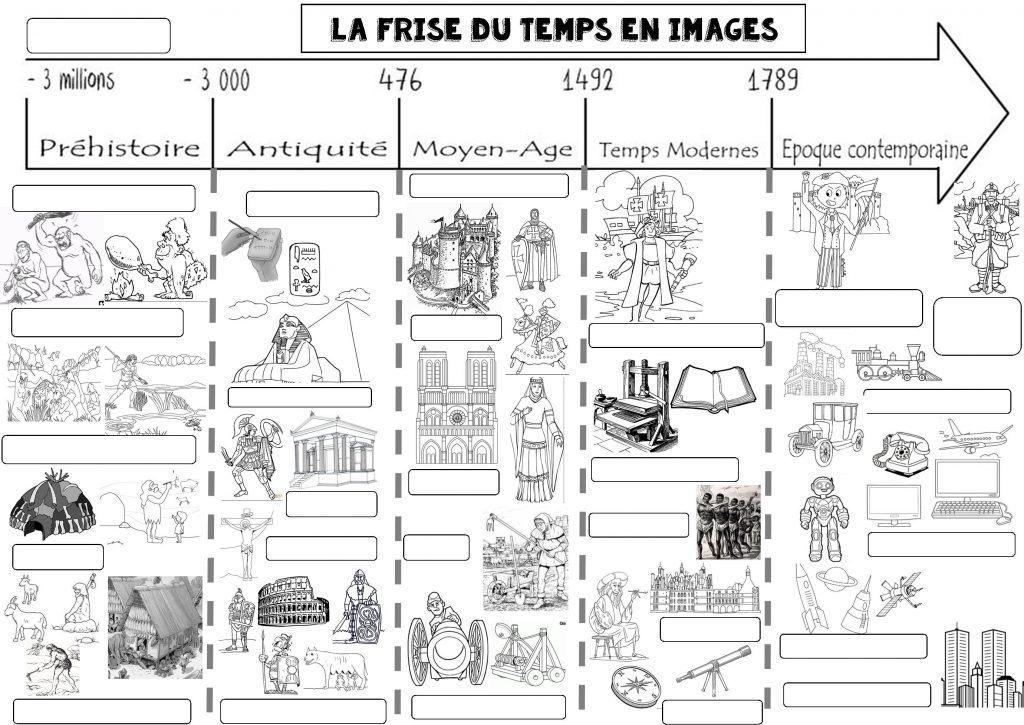Temps Apparition Piqure Punaise De Lit Génial Le Blog De Monsieur Mathieu