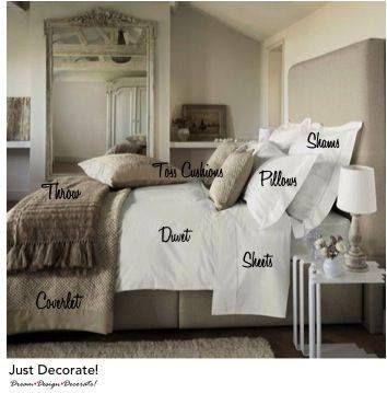 Tete De Lit Maison De La Literie Nouveau How to Layer Bedding Déco