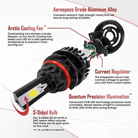 Tour De Lit 360 Meilleur De Amazon Optix 9005 Hb3 Led Headlight Conversion Kit High