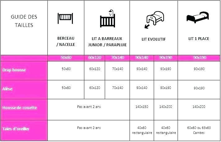 Tour De Lit Bebe 9 Élégant Lit King Size Dimension – Patter