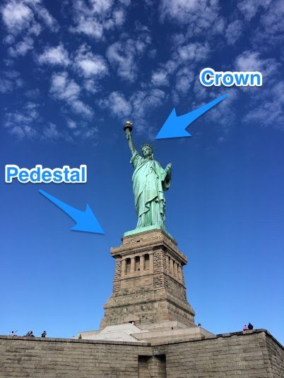 Tour De Lit Liberty Charmant How to Visit the Statue Of Liberty In New York Ultimate Guide