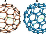 Dimension D Un Lit 2 Places Inspiré Nanoparticles Properties Applications and toxicities Sciencedirect