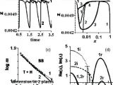Dimension Tete De Lit Joli Dimension D Un Lit 1 Place – Boostmed