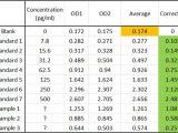 Lit 1 Place Et Demi Le Luxe Elisa Data Analysis Cusabio
