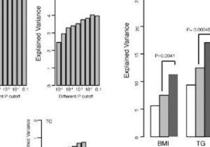 Lit Bébé Gain De Place Joli Pdf the Gut Microbiome Contributes to A Substantial Proportion Of