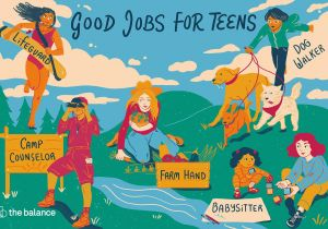 Lit De Camp 2 Places Joli Good First Job Ideas for Teens