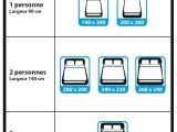Quelle Taille De Couette Pour Lit 160×200 Élégant Drap Housse Pour Lit 160—200 Drap Pour Lit 160—200 Pas Cher Quelle