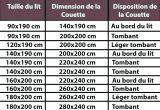 Taille Couette Pour Lit 160×200 Douce Drap Housse Pour Lit 160—200 Drap Pour Lit 160—200 Pas Cher Quelle